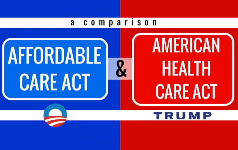 American Health Care Act fails to stack up against Affordable Care Act