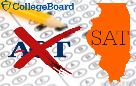 Illinois hurts students with multiple standardized tests