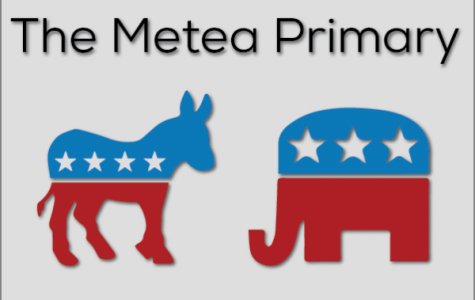 The results are in: MV student presidential primary poll