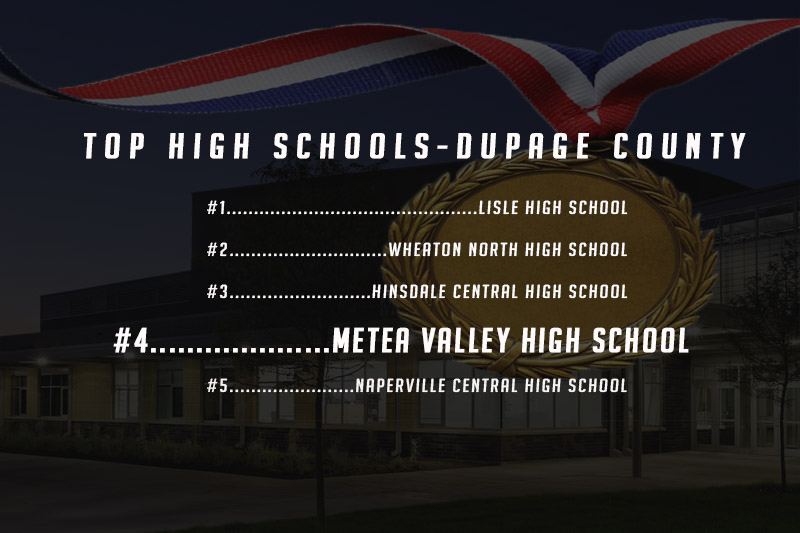 Metea named fourth in county after just its eighth year