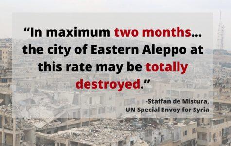 Aleppo: a humanitarian crisis