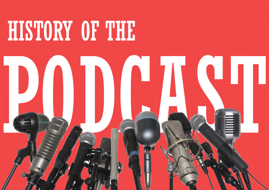 The+history+of+the+podcast