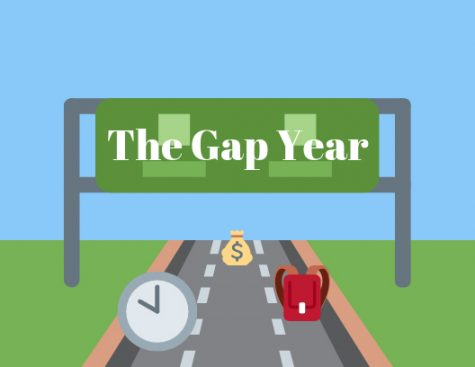 Is a gap year right out of high school worth the risks?