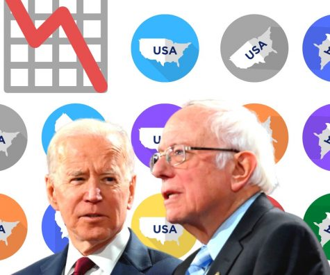 Election Update: Biden sweeps Super Tuesday as failing markets threaten Trump